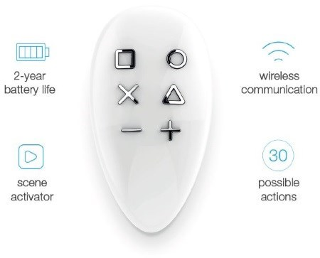 Picture of Fibaro  Keyfob
