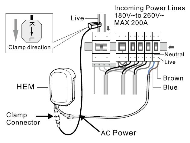 Picture of Aeotec Home Energy meter Gen 5 (60 Amp)